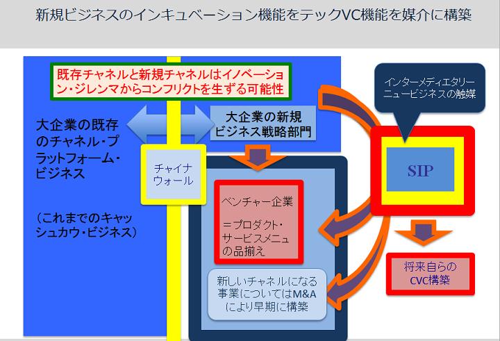 ステージ論図1